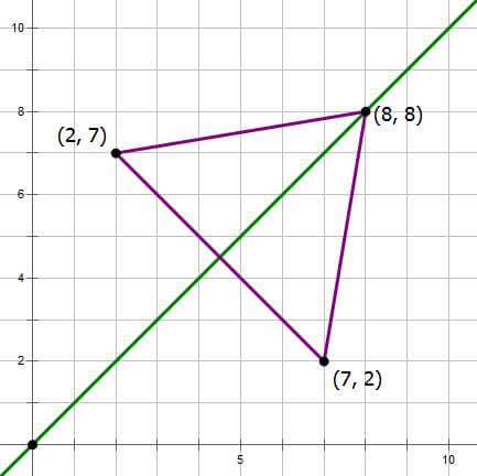 isosceles triangle xy plane