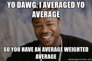 ACT Math Weighted Averages