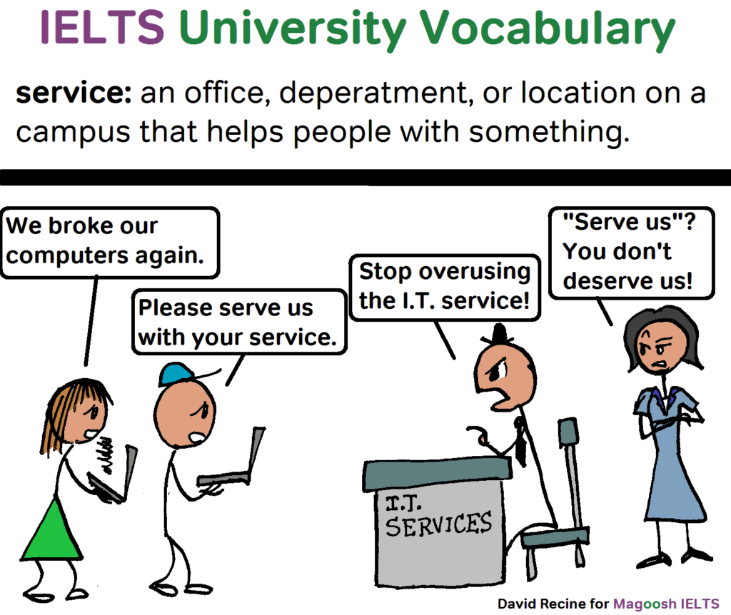 ielts vocabulary Ielts writing task 1 graph vocabulary words ielts writing task 1 graph vocabulary words   how to attempt paragraph for given graph in ielts writing task 1 academic.
