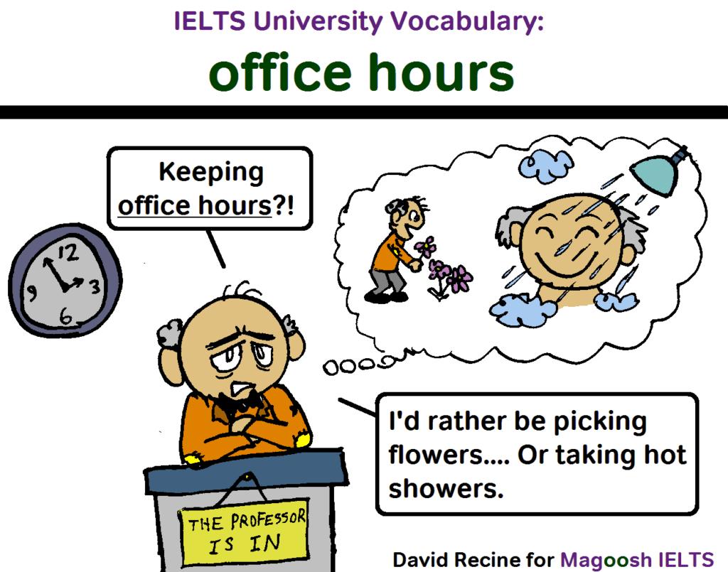 IELTS university vocabulary comics