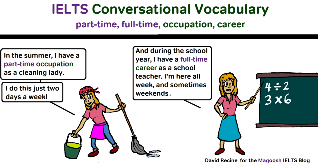 IELTS conversational vocabulary: work