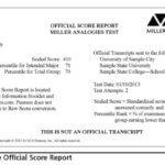 Interpreting Your Miller Analogies Score Report