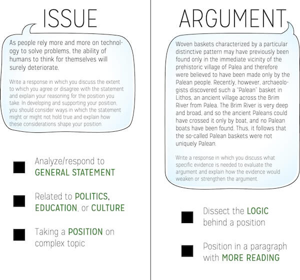 examples of argument essays academic