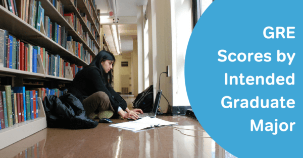 GRE Scores by Intended Major, gre scores by major, average gre scores by major
